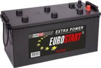 Eurostart 190Ah